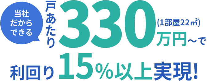 当社だからできる戸あたり330万円~で利回り15%以上!